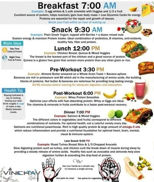 Healthy One Day Meal Plan Veggie Euphoria